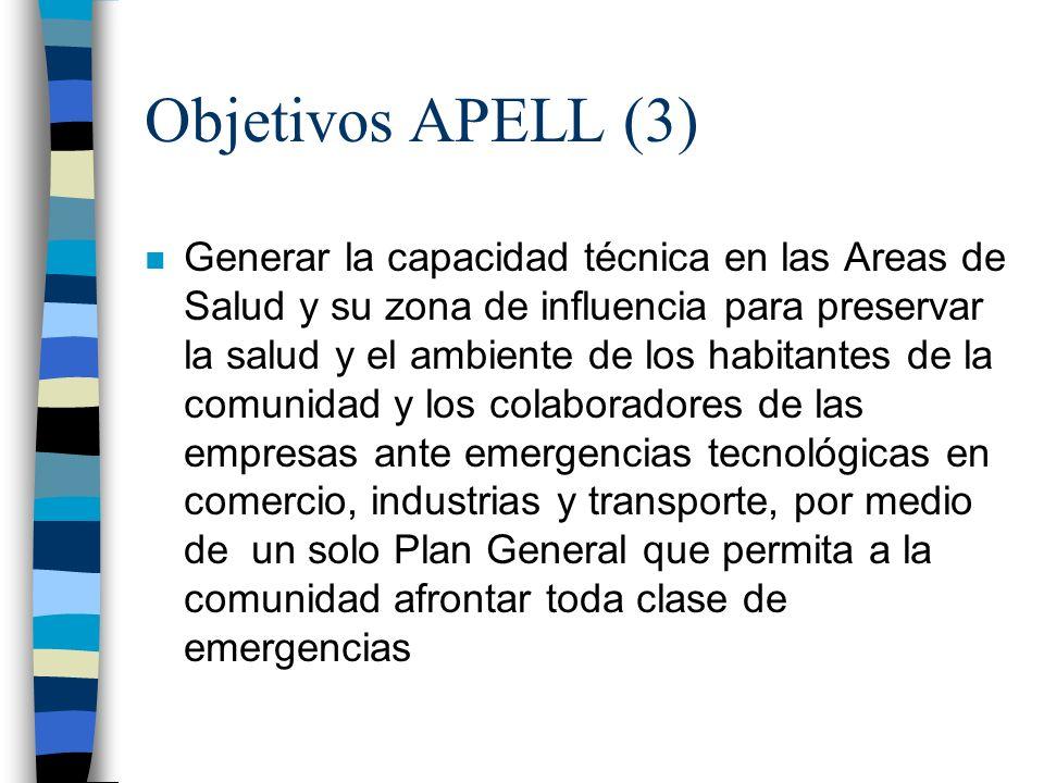 Objetivos APELL (3) n Generar la capacidad técnica en las Areas de Salud y su zona de influencia para preservar la salud y el ambiente de los habitant