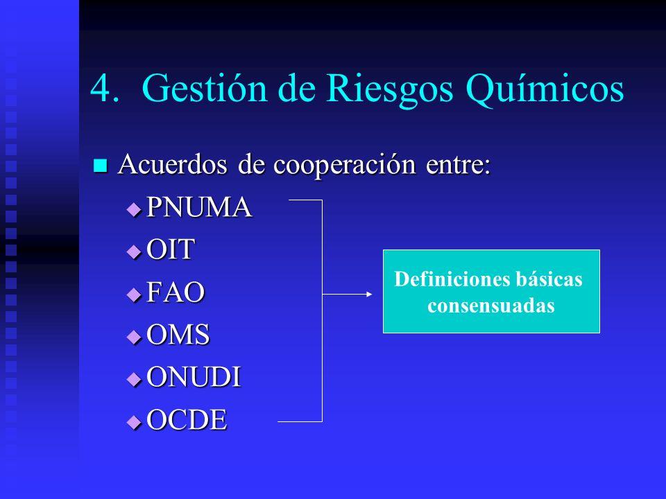 4. Gestión de Riesgos Químicos Acuerdos de cooperación entre: Acuerdos de cooperación entre: PNUMA PNUMA OIT OIT FAO FAO OMS OMS ONUDI ONUDI OCDE OCDE