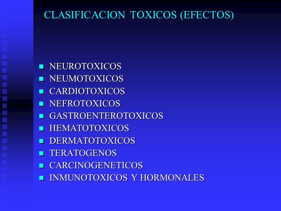 CLASIFICACION TOXICOS (EFECTOS) NEUROTOXICOS NEUROTOXICOS NEUMOTOXICOS NEUMOTOXICOS CARDIOTOXICOS CARDIOTOXICOS NEFROTOXICOS NEFROTOXICOS GASTROENTERO