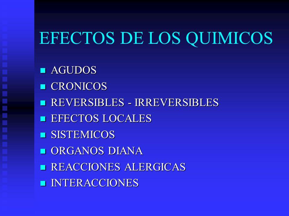 EFECTOS DE LOS QUIMICOS AGUDOS AGUDOS CRONICOS CRONICOS REVERSIBLES - IRREVERSIBLES REVERSIBLES - IRREVERSIBLES EFECTOS LOCALES EFECTOS LOCALES SISTEM