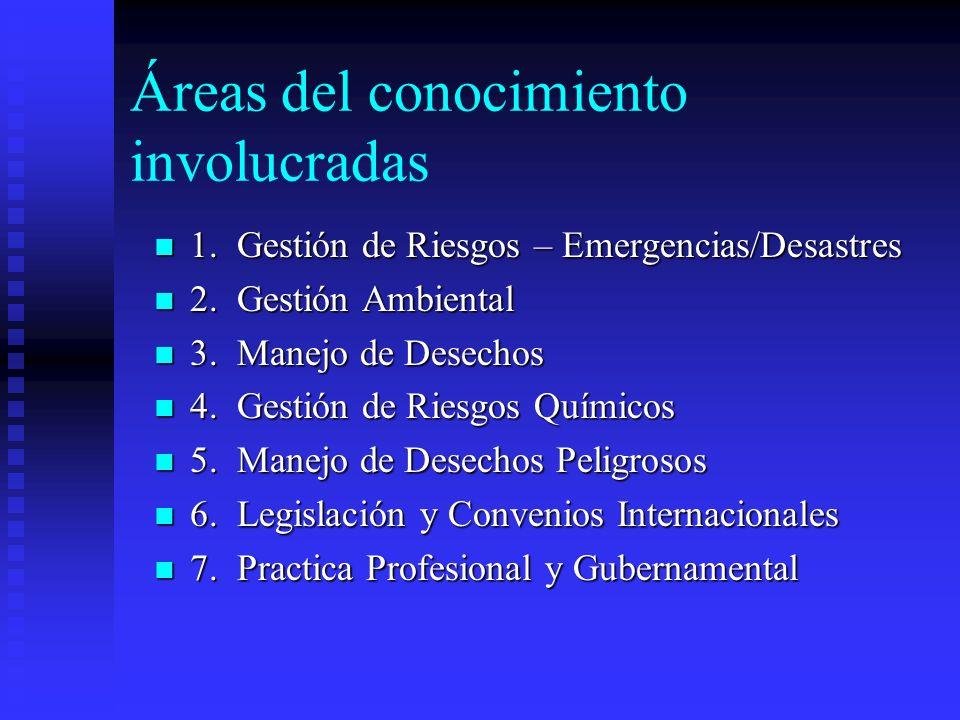 Áreas del conocimiento involucradas 1. Gestión de Riesgos – Emergencias/Desastres 1. Gestión de Riesgos – Emergencias/Desastres 2. Gestión Ambiental 2