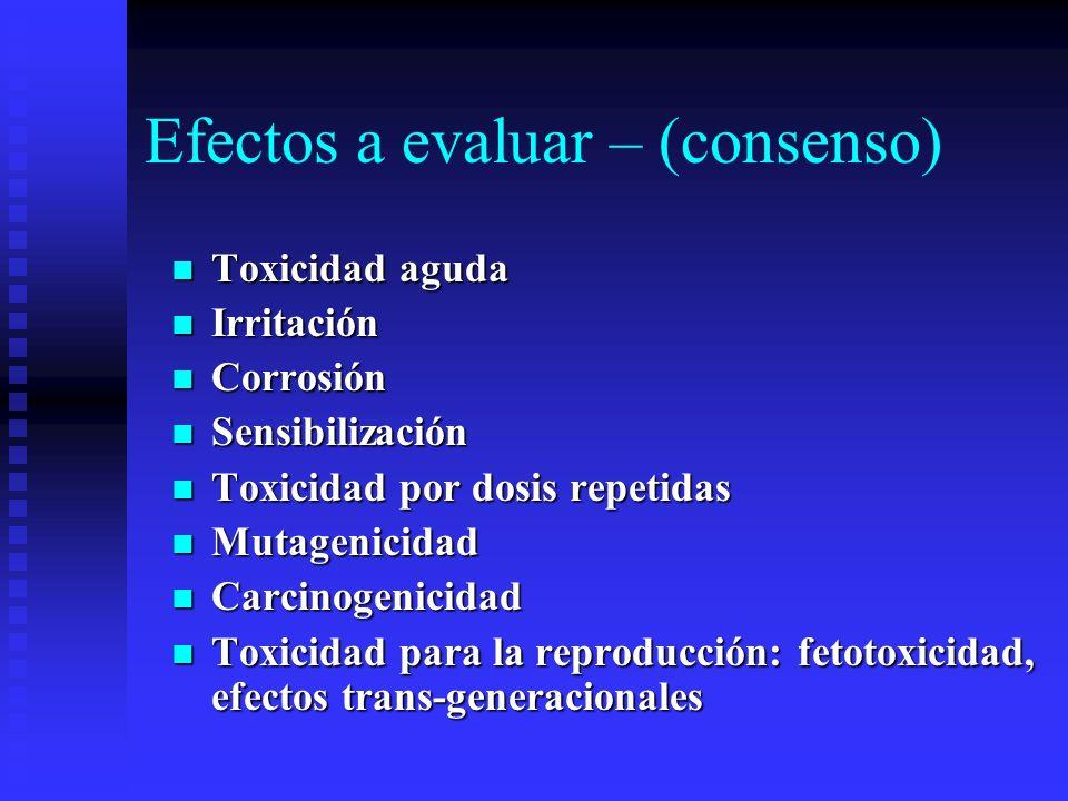 Efectos a evaluar – (consenso) Toxicidad aguda Toxicidad aguda Irritación Irritación Corrosión Corrosión Sensibilización Sensibilización Toxicidad por