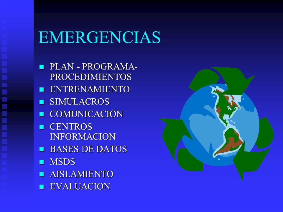 EMERGENCIAS PLAN - PROGRAMA- PROCEDIMIENTOS PLAN - PROGRAMA- PROCEDIMIENTOS ENTRENAMIENTO ENTRENAMIENTO SIMULACROS SIMULACROS COMUNICACIÓN COMUNICACIÓ