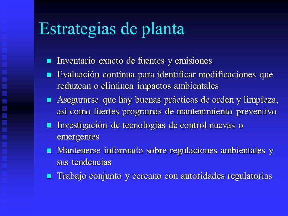 Estrategias de planta Inventario exacto de fuentes y emisiones Inventario exacto de fuentes y emisiones Evaluación contínua para identificar modificac