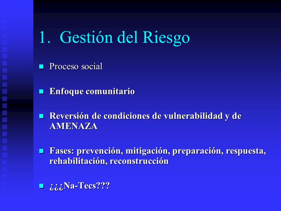 1. Gestión del Riesgo Proceso social Proceso social Enfoque comunitario Enfoque comunitario Reversión de condiciones de vulnerabilidad y de AMENAZA Re