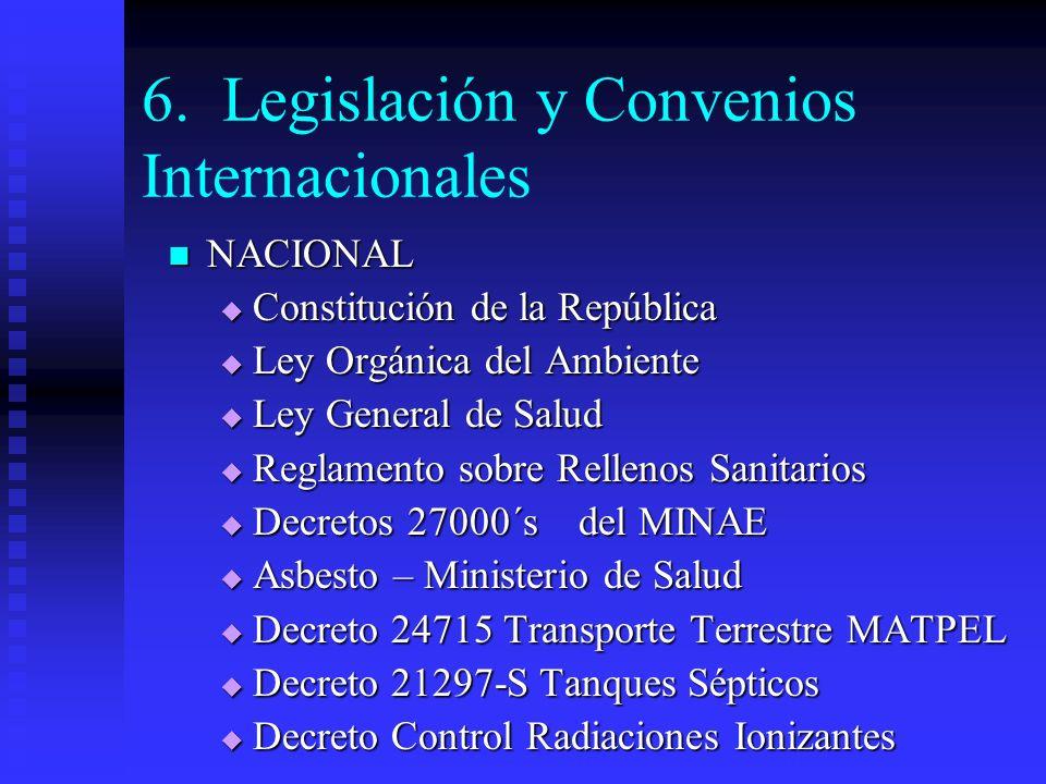 6. Legislación y Convenios Internacionales NACIONAL NACIONAL Constitución de la República Constitución de la República Ley Orgánica del Ambiente Ley O