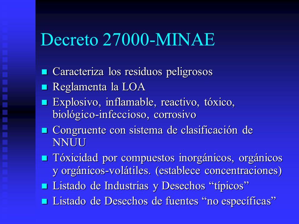 Decreto 27000-MINAE Caracteriza los residuos peligrosos Caracteriza los residuos peligrosos Reglamenta la LOA Reglamenta la LOA Explosivo, inflamable,