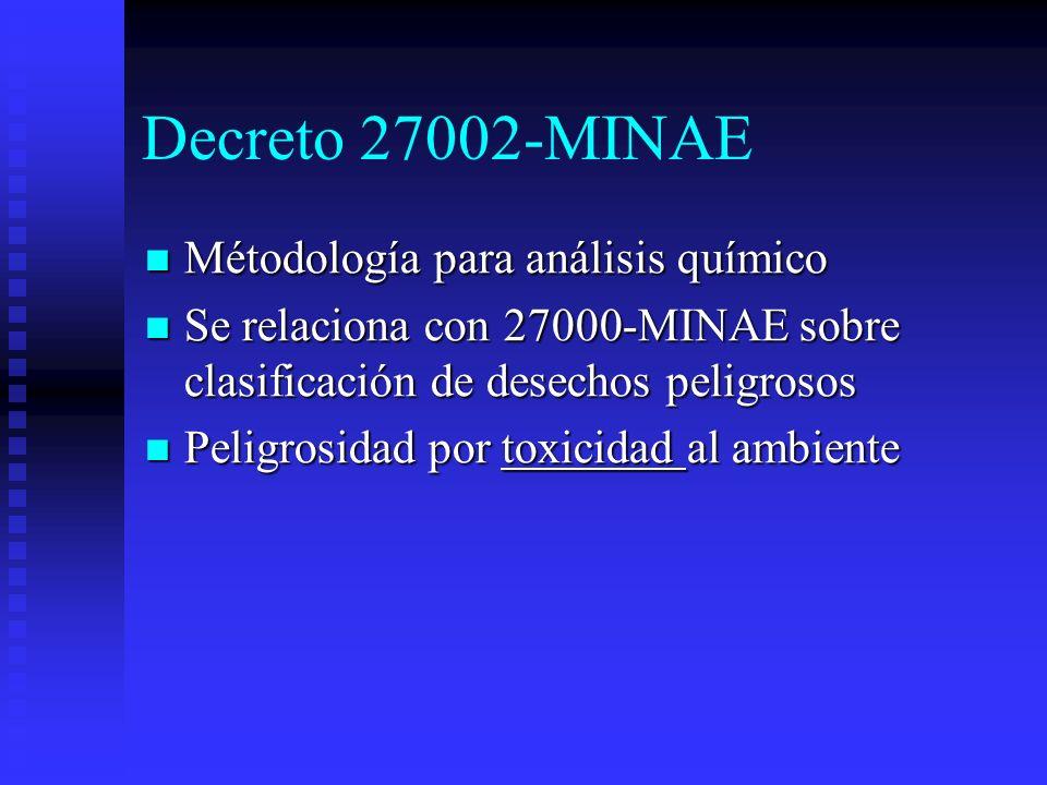 Decreto 27002-MINAE Métodología para análisis químico Métodología para análisis químico Se relaciona con 27000-MINAE sobre clasificación de desechos p