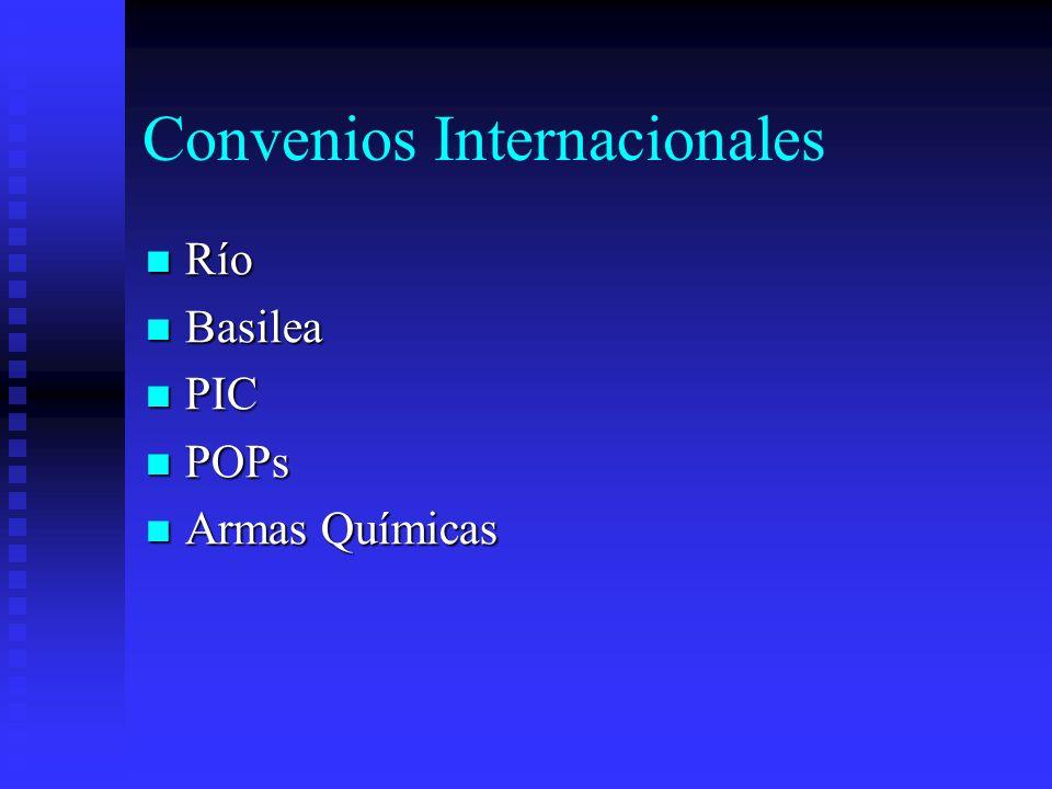 Convenios Internacionales Río Río Basilea Basilea PIC PIC POPs POPs Armas Químicas Armas Químicas
