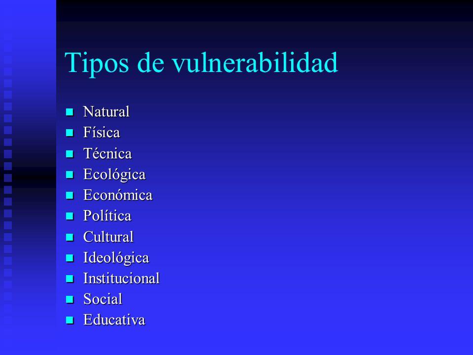 Tipos de vulnerabilidad Natural Natural Física Física Técnica Técnica Ecológica Ecológica Económica Económica Política Política Cultural Cultural Ideo
