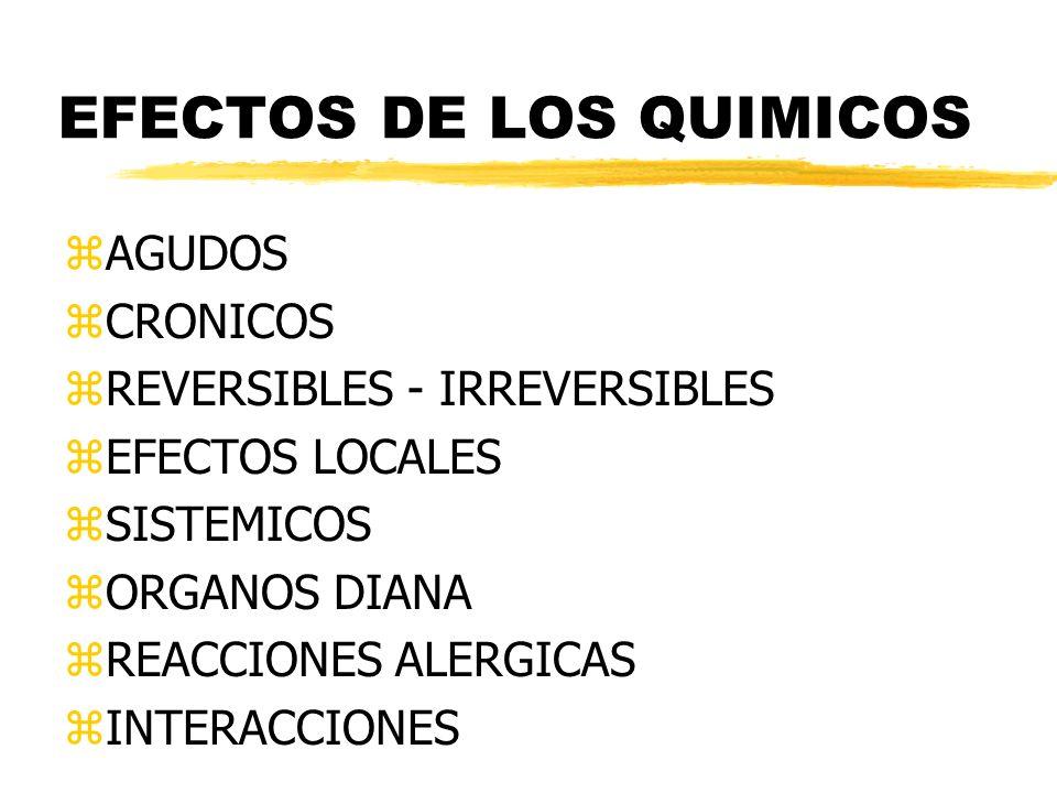EFECTOS DE LOS QUIMICOS zAGUDOS zCRONICOS zREVERSIBLES - IRREVERSIBLES zEFECTOS LOCALES zSISTEMICOS zORGANOS DIANA zREACCIONES ALERGICAS zINTERACCIONE