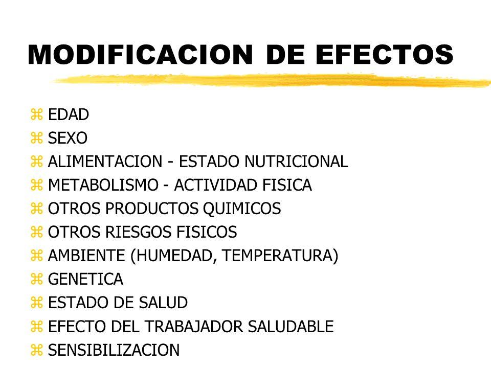 MODIFICACION DE EFECTOS zEDAD zSEXO zALIMENTACION - ESTADO NUTRICIONAL zMETABOLISMO - ACTIVIDAD FISICA zOTROS PRODUCTOS QUIMICOS zOTROS RIESGOS FISICO