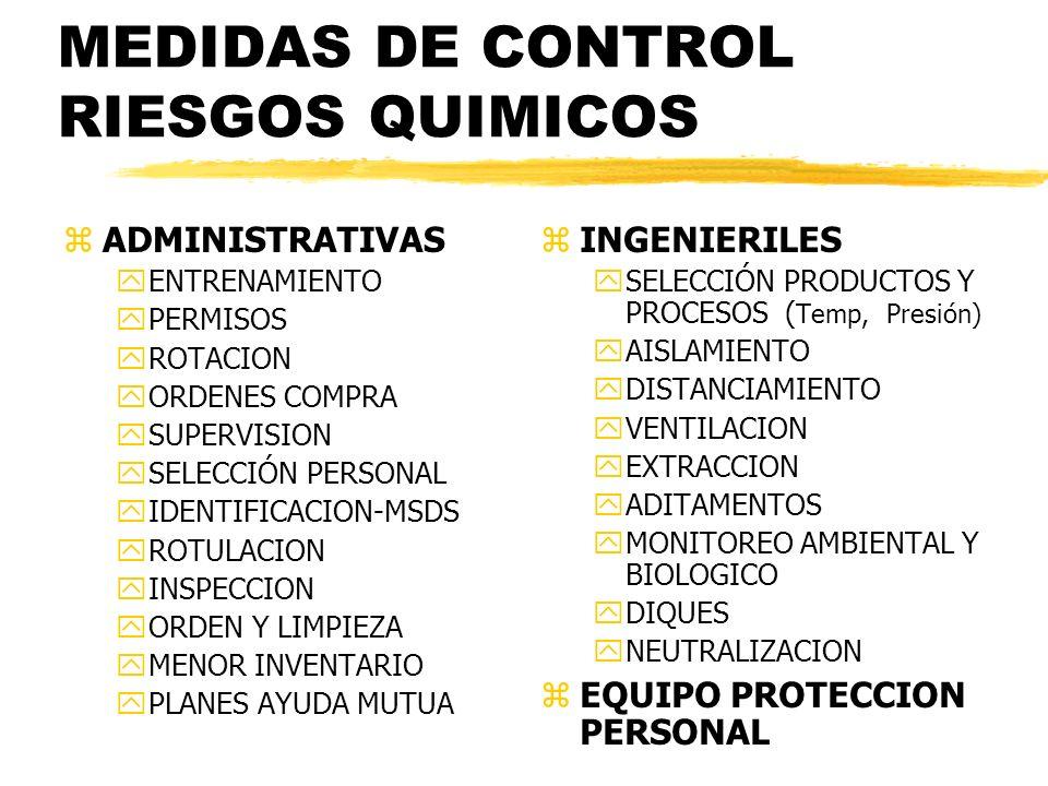 MEDIDAS DE CONTROL RIESGOS QUIMICOS zADMINISTRATIVAS yENTRENAMIENTO yPERMISOS yROTACION yORDENES COMPRA ySUPERVISION ySELECCIÓN PERSONAL yIDENTIFICACI