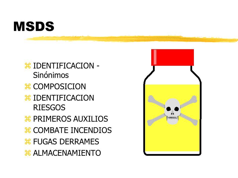 MSDS zIDENTIFICACION - Sinónimos zCOMPOSICION zIDENTIFICACION RIESGOS zPRIMEROS AUXILIOS zCOMBATE INCENDIOS zFUGAS DERRAMES zALMACENAMIENTO