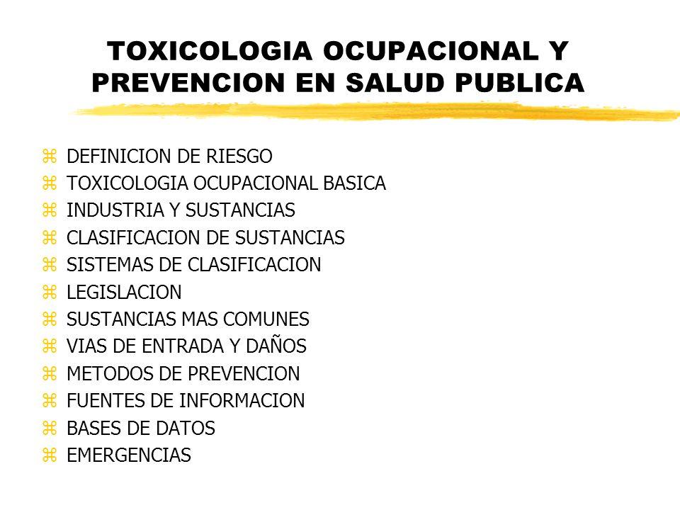 TOXICOLOGIA OCUPACIONAL Y PREVENCION EN SALUD PUBLICA zDEFINICION DE RIESGO zTOXICOLOGIA OCUPACIONAL BASICA zINDUSTRIA Y SUSTANCIAS zCLASIFICACION DE