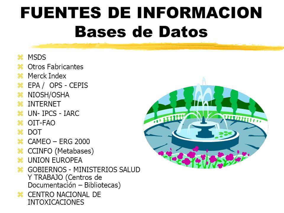 FUENTES DE INFORMACION Bases de Datos zMSDS zOtros Fabricantes zMerck Index zEPA / OPS - CEPIS zNIOSH/OSHA zINTERNET zUN- IPCS - IARC zOIT-FAO zDOT zC