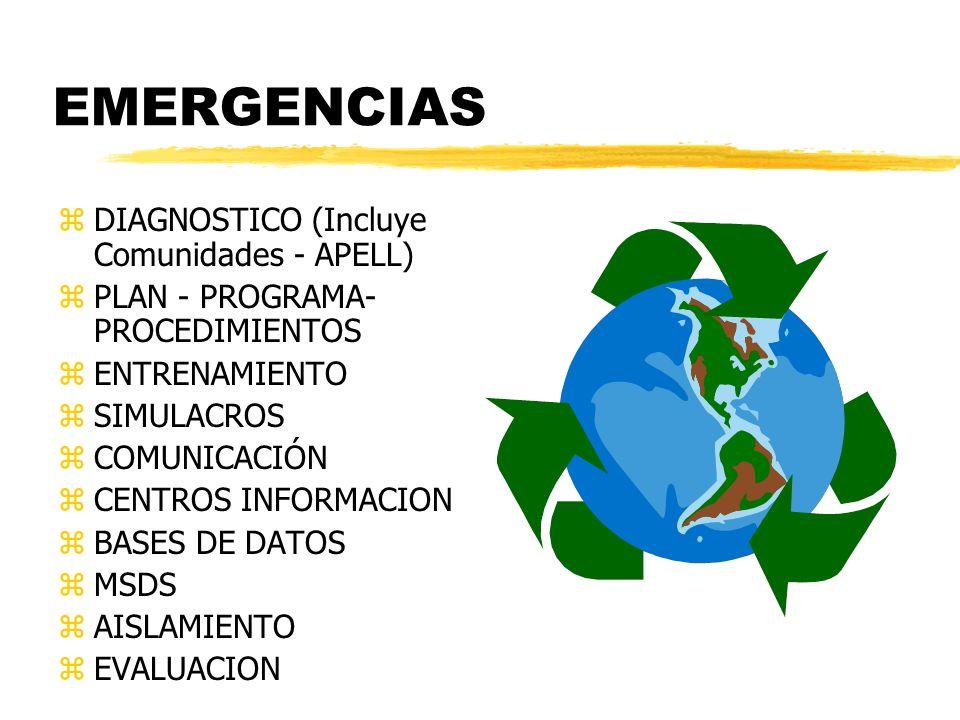 EMERGENCIAS zDIAGNOSTICO (Incluye Comunidades - APELL) zPLAN - PROGRAMA- PROCEDIMIENTOS zENTRENAMIENTO zSIMULACROS zCOMUNICACIÓN zCENTROS INFORMACION