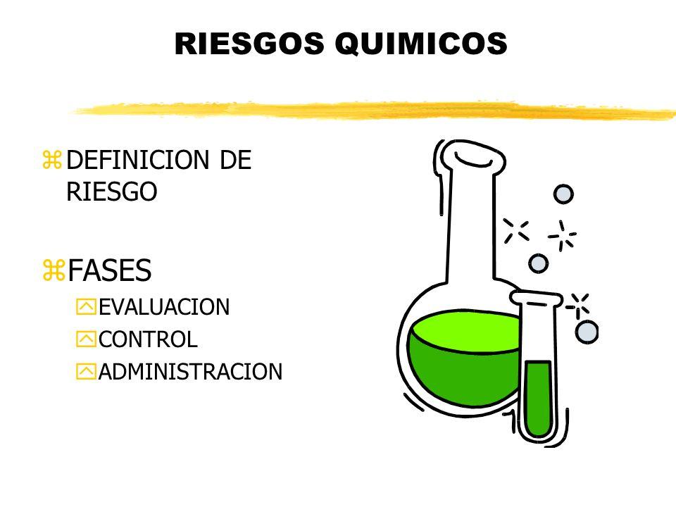 RIESGOS QUIMICOS zDEFINICION DE RIESGO zFASES yEVALUACION yCONTROL yADMINISTRACION