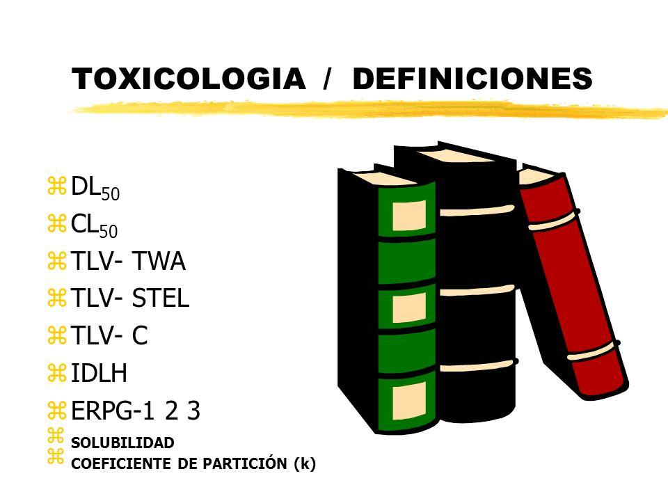 TOXICOLOGIA / DEFINICIONES zDL 50 zCL 50 zTLV- TWA zTLV- STEL zTLV- C zIDLH zERPG-1 2 3 z SOLUBILIDAD z COEFICIENTE DE PARTICIÓN (k)