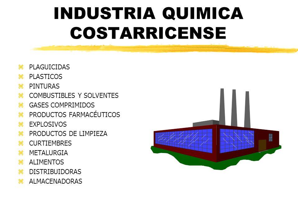 SUSTANCIAS QUIMICAS z1960 1 MILLON DE SUSTANCIAS z1980 5 MILLONES DE SUSTANCIAS z1990 10 MILLONES DE SUSTANCIAS z2005 ????.
