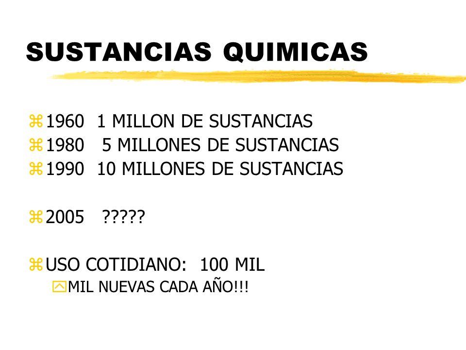 SUSTANCIAS QUIMICAS z1960 1 MILLON DE SUSTANCIAS z1980 5 MILLONES DE SUSTANCIAS z1990 10 MILLONES DE SUSTANCIAS z2005 ????? zUSO COTIDIANO: 100 MIL yM