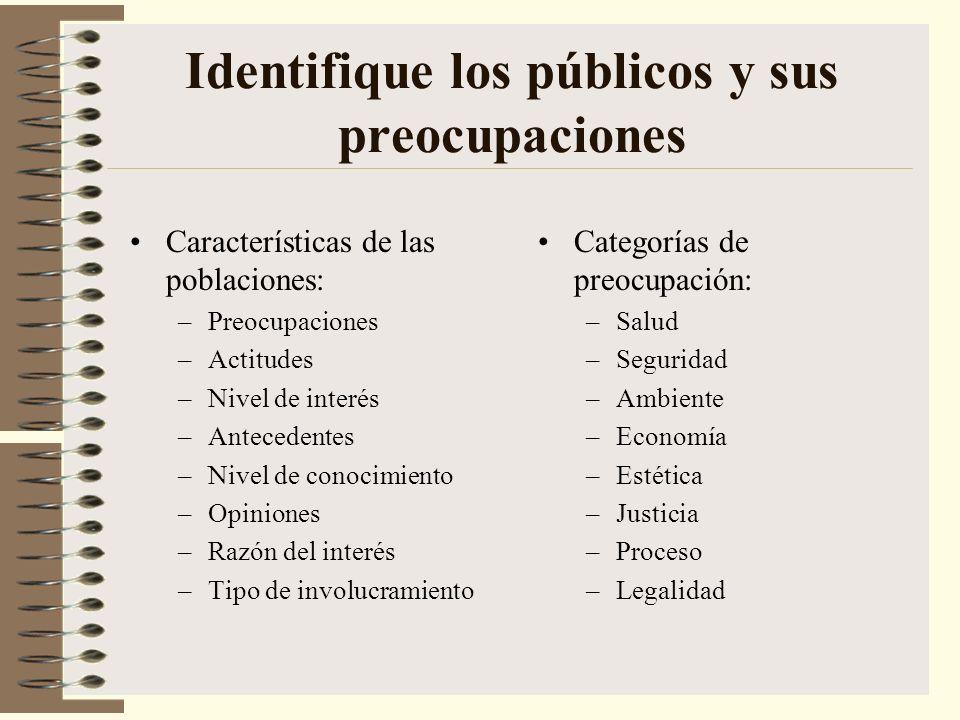 Identifique los públicos y sus preocupaciones Características de las poblaciones: –Preocupaciones –Actitudes –Nivel de interés –Antecedentes –Nivel de