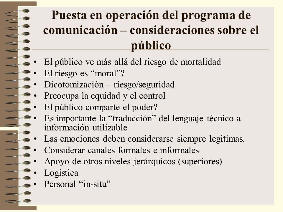 Puesta en operación del programa de comunicación – consideraciones sobre el público El público ve más allá del riesgo de mortalidad El riesgo es moral