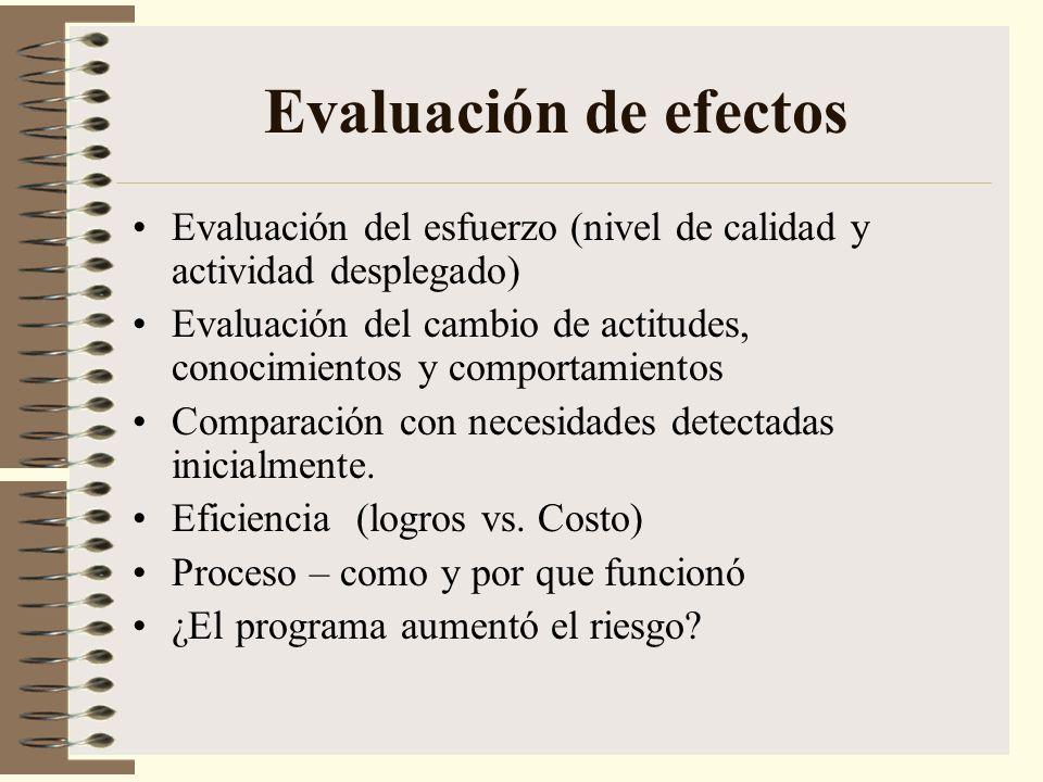 Evaluación de efectos Evaluación del esfuerzo (nivel de calidad y actividad desplegado) Evaluación del cambio de actitudes, conocimientos y comportami