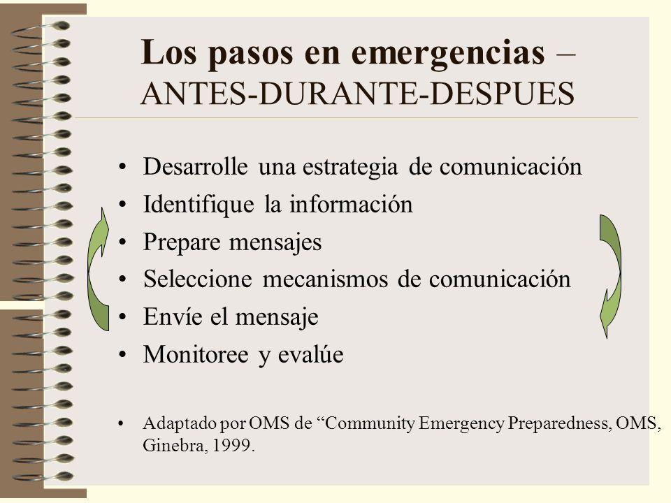 Los pasos en emergencias – ANTES-DURANTE-DESPUES Desarrolle una estrategia de comunicación Identifique la información Prepare mensajes Seleccione meca