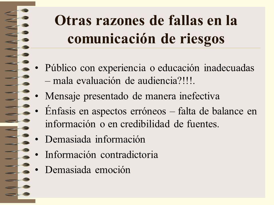Otras razones de fallas en la comunicación de riesgos Público con experiencia o educación inadecuadas – mala evaluación de audiencia?!!!. Mensaje pres