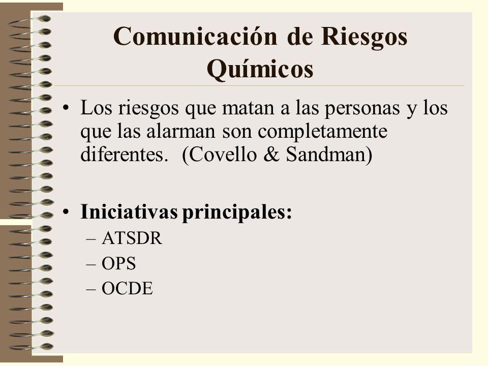 Comunicación de Riesgos Químicos Los riesgos que matan a las personas y los que las alarman son completamente diferentes. (Covello & Sandman) Iniciati