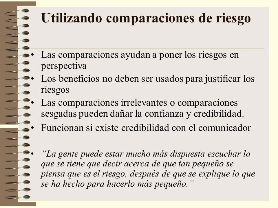 Utilizando comparaciones de riesgo Las comparaciones ayudan a poner los riesgos en perspectiva Los beneficios no deben ser usados para justificar los