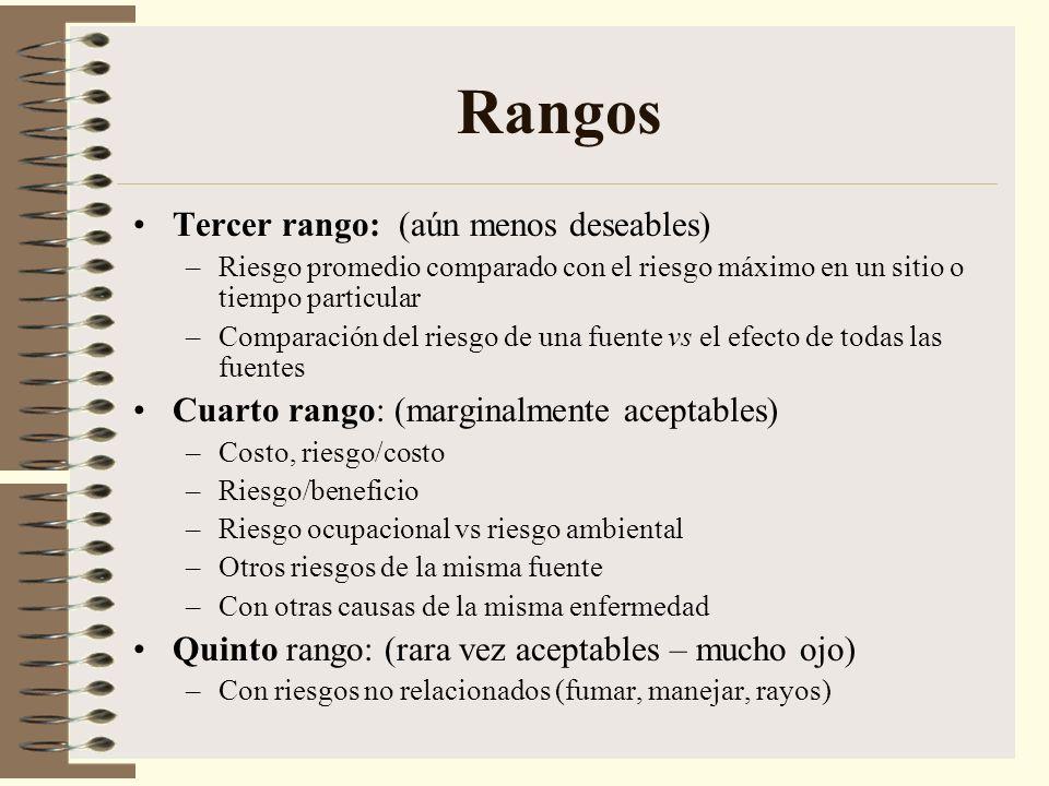 Rangos Tercer rango: (aún menos deseables) –Riesgo promedio comparado con el riesgo máximo en un sitio o tiempo particular –Comparación del riesgo de