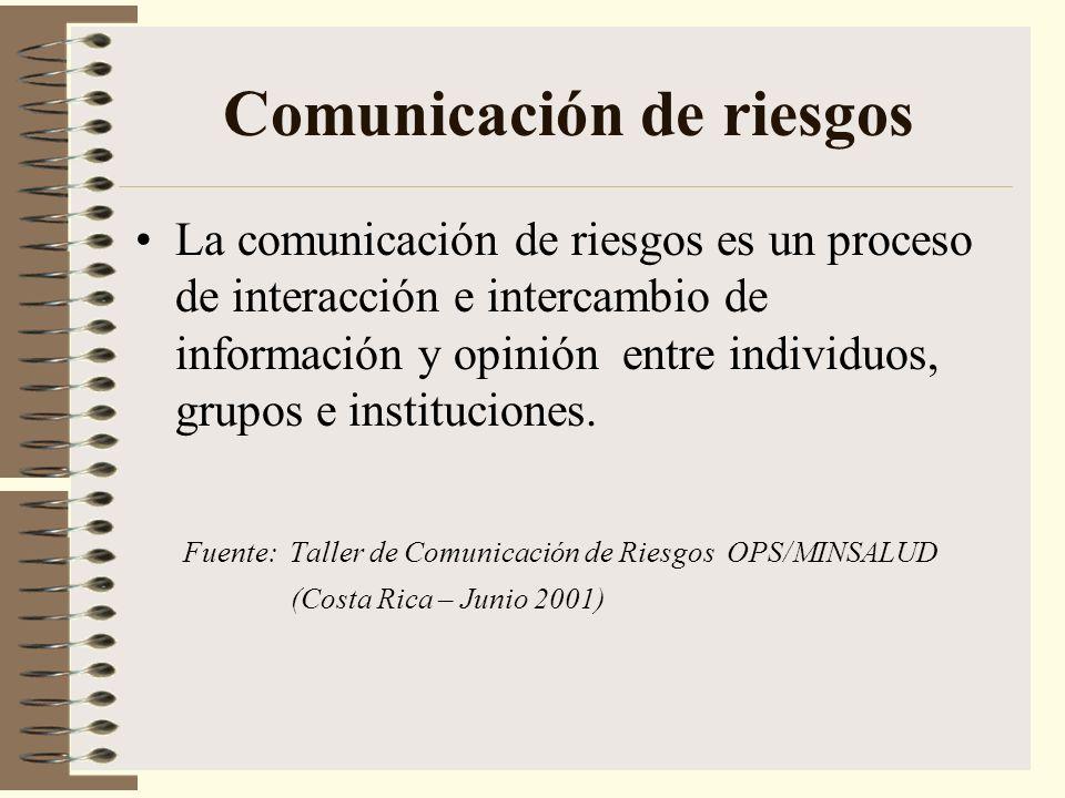 Comunicación de riesgos La comunicación de riesgos es un proceso de interacción e intercambio de información y opinión entre individuos, grupos e inst