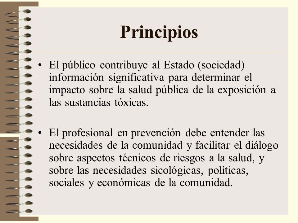 Principios El público contribuye al Estado (sociedad) información significativa para determinar el impacto sobre la salud pública de la exposición a l