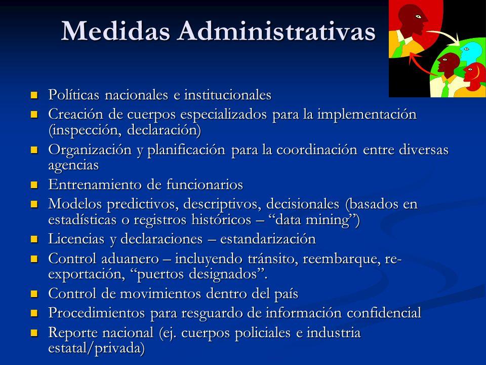 Medidas Administrativas Políticas nacionales e institucionales Políticas nacionales e institucionales Creación de cuerpos especializados para la imple