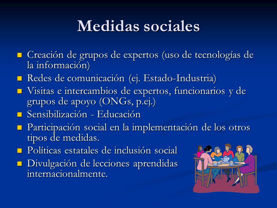Medidas sociales Creación de grupos de expertos (uso de tecnologías de la información) Creación de grupos de expertos (uso de tecnologías de la inform