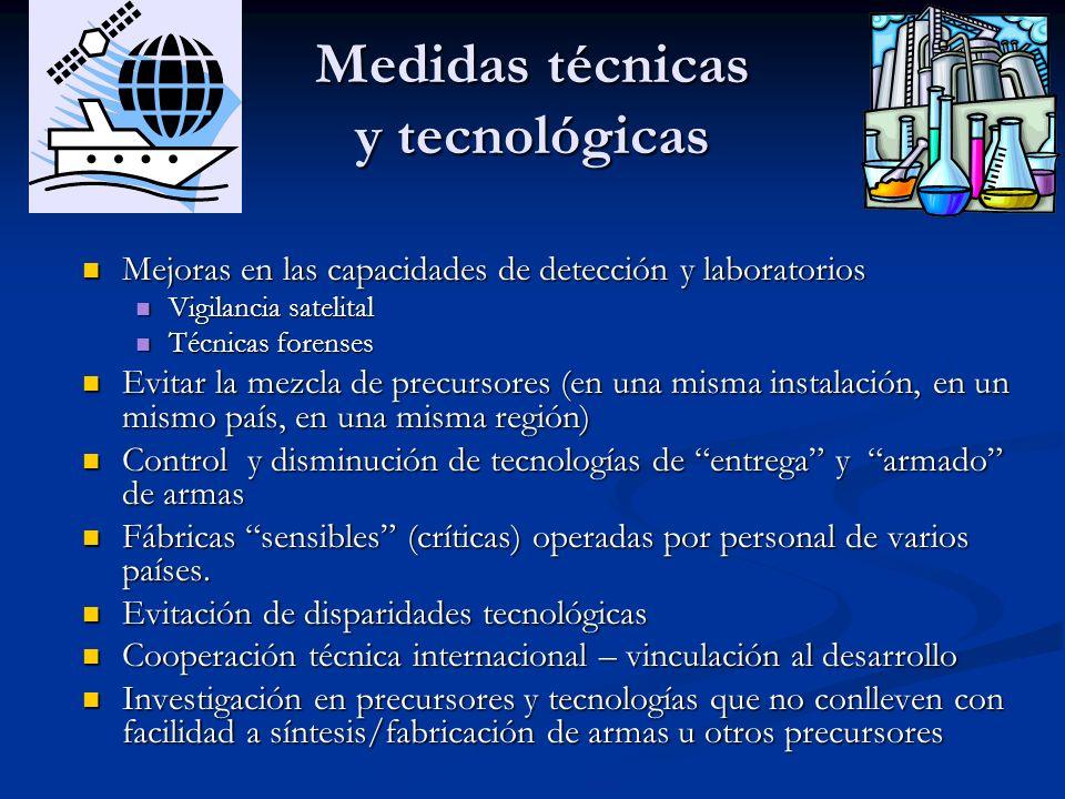 Medidas técnicas y tecnológicas Mejoras en las capacidades de detección y laboratorios Mejoras en las capacidades de detección y laboratorios Vigilanc