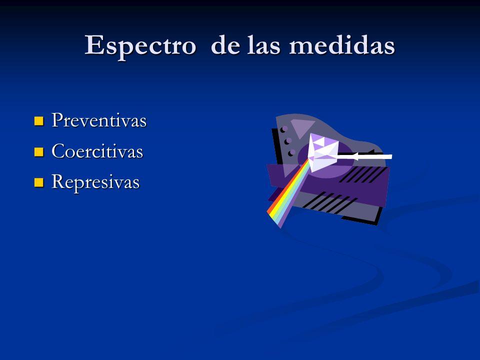 Espectro de las medidas Preventivas Preventivas Coercitivas Coercitivas Represivas Represivas