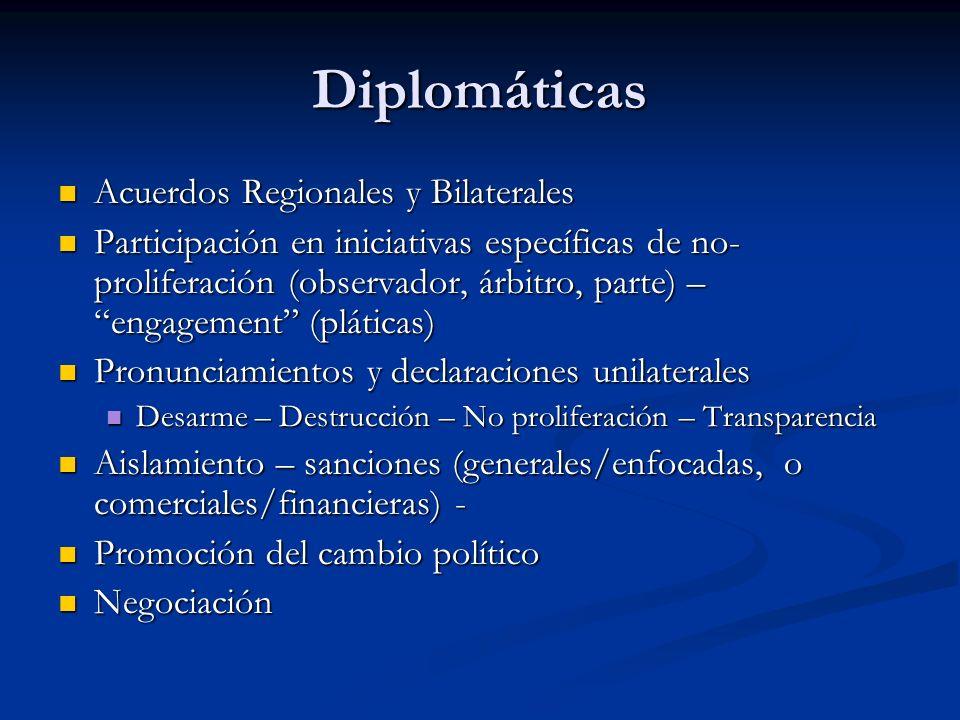 Diplomáticas Acuerdos Regionales y Bilaterales Acuerdos Regionales y Bilaterales Participación en iniciativas específicas de no- proliferación (observ