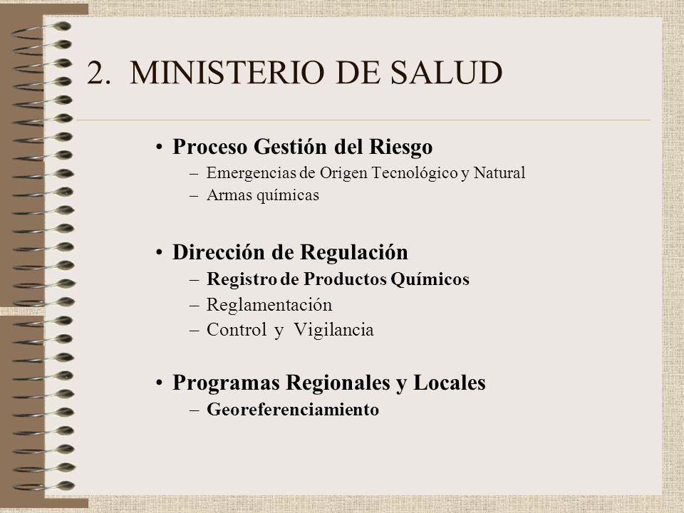 Efectos en programas gubernamentales 1. CATET – (CNE ) Efectos en programas gubernamentales 1. CATET – (CNE ) Comisión Nacional Emergencias Ministerio