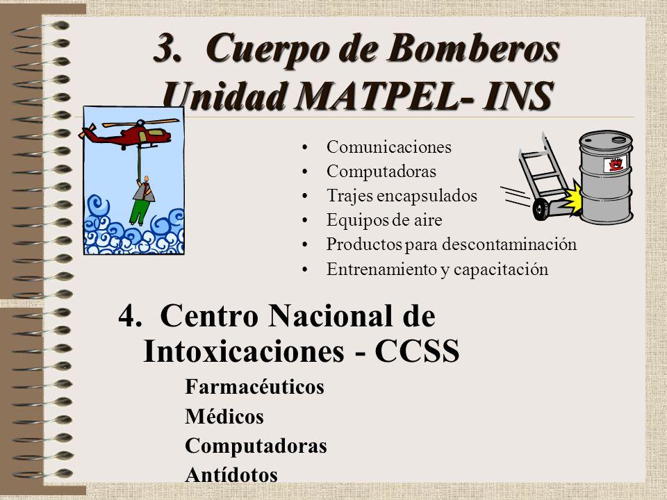 2. MINISTERIO DE SALUD Proceso Gestión del Riesgo –Emergencias de Origen Tecnológico y Natural –Armas químicas Dirección de Regulación –Registro de Pr
