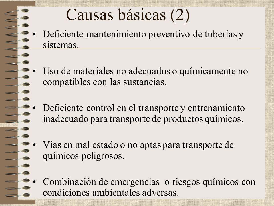 Causas básicas (a nivel nacional) Desconocimiento del uso adecuado de los productos químicos. Deficientes condiciones y prácticas de almacenaje. Mal m