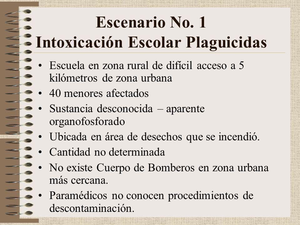 Escenarios (para pensar....) No. 1 Intoxicación Escolar con Plaguicidas No. 2 Derrame Solvente Orgánico en zona comercial – industrial. No. 3 Derrame