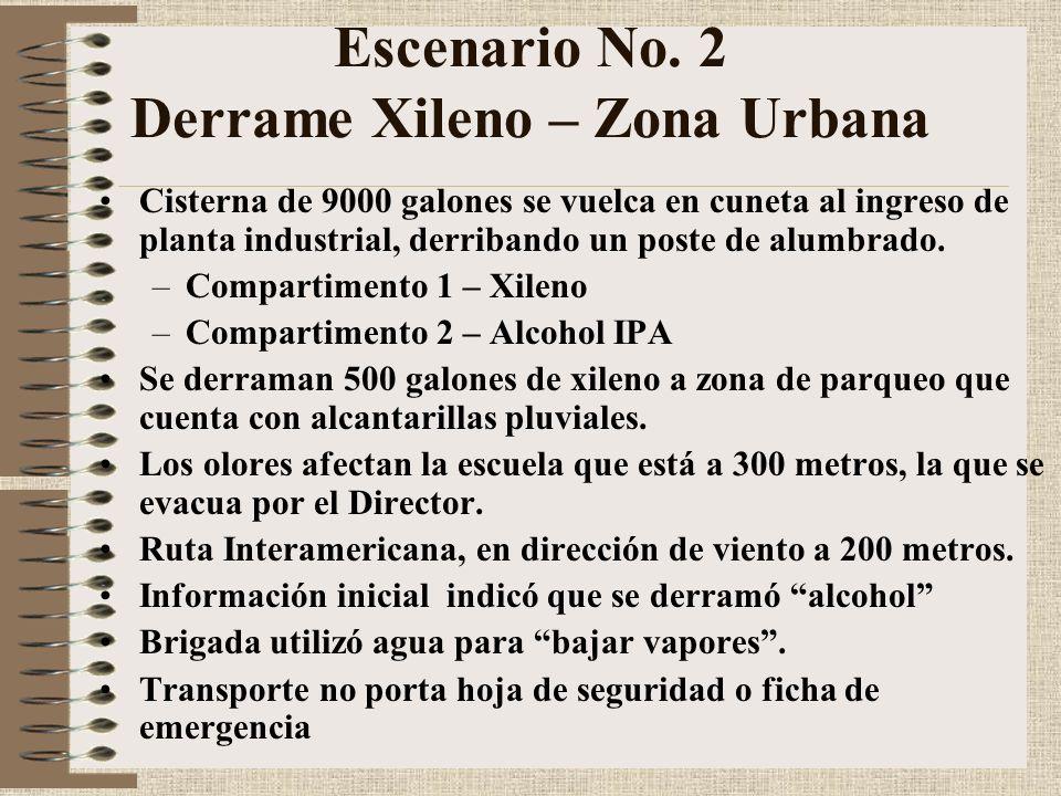 Escenario No. 1 Intoxicación Escolar Plaguicidas Escuela en zona rural de difícil acceso a 5 kilómetros de zona urbana 40 menores afectados Sustancia