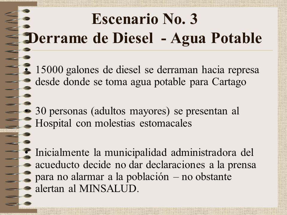 Escenario No. 2 Derrame Xileno – Zona Urbana Cisterna de 9000 galones se vuelca en cuneta al ingreso de planta industrial, derribando un poste de alum