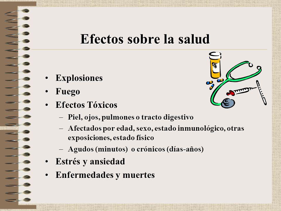 Definición Emergencia Tecnológica: de una sustancia química, biológica, radiactiva. Incidente químico de interés a la Salud Pública: –Dos o más miembr