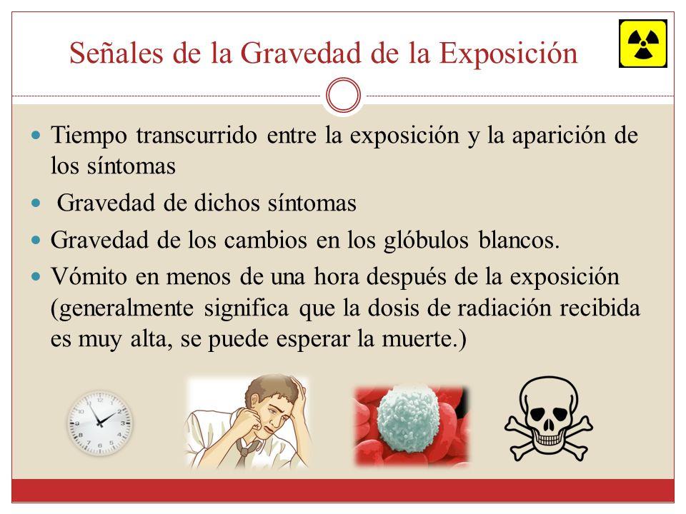 Señales de la Gravedad de la Exposición Tiempo transcurrido entre la exposición y la aparición de los síntomas Gravedad de dichos síntomas Gravedad de
