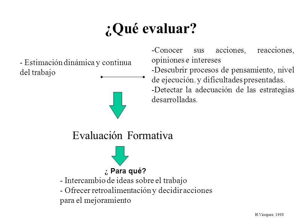 ¿Qué evaluar? - Estimación dinámica y continua del trabajo -Conocer sus acciones, reacciones, opiniones e intereses -Descubrir procesos de pensamiento
