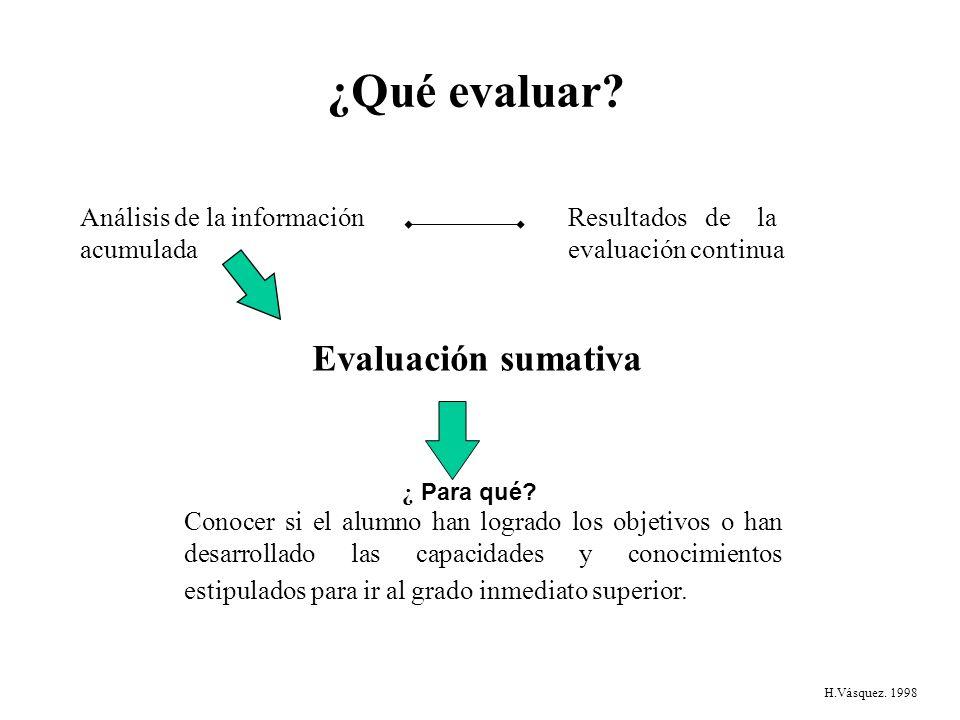 ¿Qué evaluar? Análisis de la información acumulada Resultados de la evaluación continua Evaluación sumativa Conocer si el alumno han logrado los objet